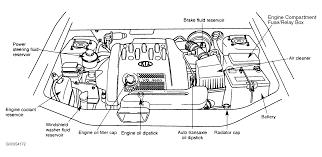 kia amanti wiring diagram wiring diagram sessions 2005 kia sedona engine diagram v6 wiring diagram expert 2004 kia amanti radio wiring diagram 2005