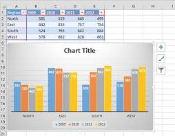 Insert 3d Clustered Column Chart Excel Analyzing Data With Tables And Charts In Microsoft Excel