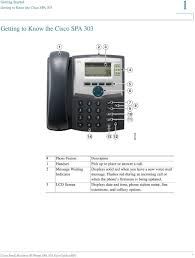 Cisco Ip Phone 303 Orange Lights User Guide Cisco Small Business Spa 303 Ip Phone For 8x8
