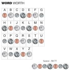 Coin Chart For Kids How Much Are Your Spelling Words Worth Kids Decode Their