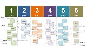 How To Plan A Story Template Powerpoint User Story Mapping Template