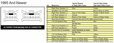 95 nissan pickup wiring diagram 2006 altima wire diagram 2006 wiring diagrams description 35091ce altima wire diagram