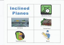screw examples. Inclined Planes Screw Examples