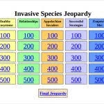 Jeopardy Template For Smartboard Sample Smart Board Jeopardy 6 ...