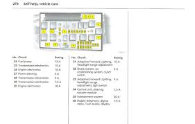 astra mk h fuse box diagram for plate astra diesel luggage compartment fusebox all versions
