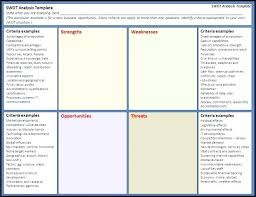 Word Swot Analysis Template Business Download In Sample – Deepwaters ...