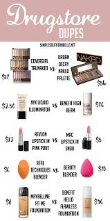 makeup dupes to save you money on high end s without losing the quality and look you want simplesouthernbelle net