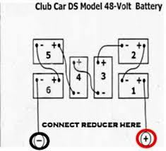 battery wiring diagram club car golf cart club car 81 83 jpg Club Car Golf Cart Wiring Diagram For Batteries battery wiring diagram club car golf cart 48 volt to 12 reducer hook up jpg club car golf cart battery wiring diagram