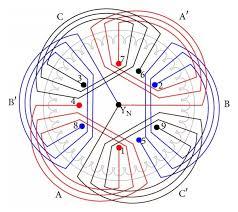 diagram 3 phase stator winding diagram