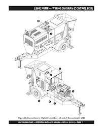 multiquip generator wiring diagram multiquip image ls600 pump u2014 wiring diagram control box multiquip co on multiquip generator wiring diagram