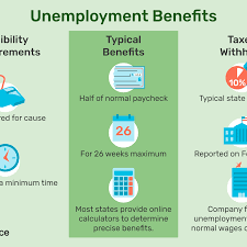 Edd Benefits Chart How To Calculate Your Unemployment Benefits