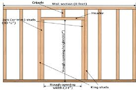 simple design garage door framing diagram version with interior photo 3 of 6 simple design garage door framing diagram version with interior door header 3