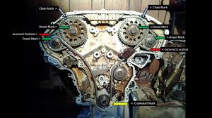 vq30de timing mark question nissan forum nissan forums i m comparing the cam chain the following diagram that is like the fsm