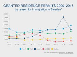Methodical Myswedes Chart Com Swedish Mychart Seattle My