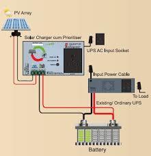 wiring diagram panel ups wiring image wiring diagram solar charger cum prioritizer solar prioritizer manufacturers on wiring diagram panel ups
