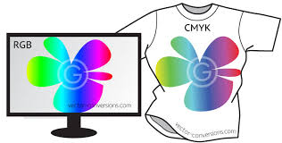 Vector Conversion Using Rgb Cmyk Or Spot Colors
