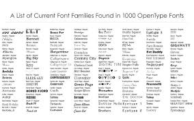 40 OpenType Font Collection 4040 Collection Of Stylish Fonts For Fascinating Good Resume Font