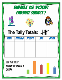 What Is Your Favorite Subject Tally Sheet Favorite Subject