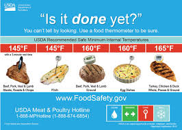 Usda Food Temperature Cooking Chart