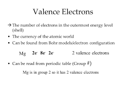 Valence Electrons  The number of electrons in the outermost ...