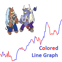 Color Line Chart Download The Colored Line Graph Technical Indicator For