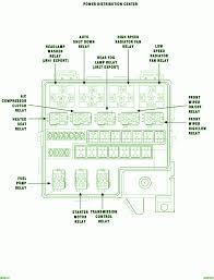fuse box diagram 2004 dodge stratus sedan fuse automotive wiring 2008 dodge stratus 2700 fuse box diagram