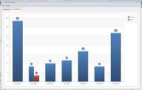 Devexpress Line Chart Example C Devexpress Dxcharts Refresh Update Clear New