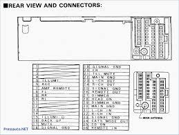 bmw z3 radio wiring diagram inspirational e36 radio wiring diagram bmw z3 radio wiring diagram fresh bmw z3 radio wiring diagram