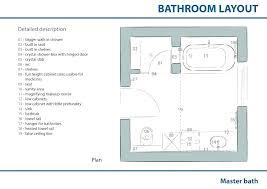 Master Bathroom Dimensions Unique Design