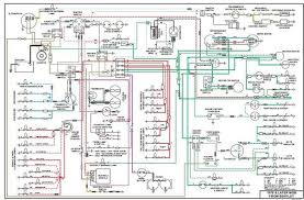 mg midget wiring diagram auto wiring diagram schematic 1970 mg midget wiring diagram 1970 automotive wiring diagrams on 1971 mg midget wiring diagram