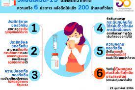 เปิดความจริง 6 ประการหลังฉีดวัคซีนโควิด-19