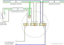 pendant light with switch nebraskadentalcenter info flood light wiring diagram pendant light with switch pendant wiring