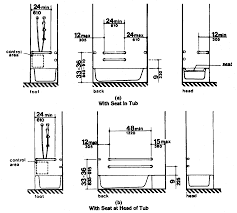 standard bathtub height from floor ideas