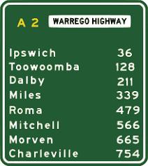 Traffic Sign Wikipedia