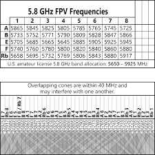 Fpv Frequency Chart Replaced My Handwritten Fpv Frequency Charts With Some