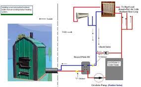 Hydronic Boiler System Installation Jpg