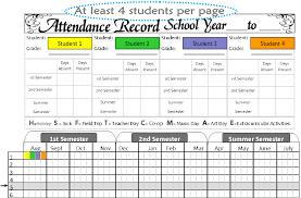 7 Step Curriculum Planner   Pinterest   Attendance Chart, Homeschool ...