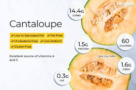 Cantaloupe Nutrition Chart Cantaloupe Nutrition Facts Calories Carbs And Health Benefits