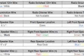 1994 honda civic car stereo wiring diagram wiring diagram 94 honda accord stereo wiring harness at 1994 Honda Accord Stereo Wiring Diagram