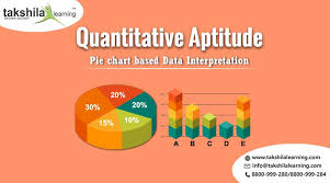 Rbi Smart Charts Pie Charts Data Interpretation Questions And Answers For
