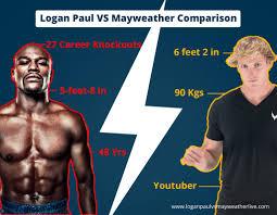 Floyd Mayweather vs Logan Paul Live Stream Boxing Match
