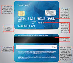 au How A Fraudulent Credit Identify Card com Finder To