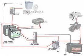 rv solar panel wiring diagram rv image wiring diagram similiar rv solar wiring diagram keywords on rv solar panel wiring diagram