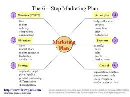 Social Media Marketing Proposal Presentation Work From Home