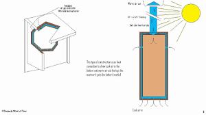cedar bluebird house plans inspirational bird house plans inspirational building houses free new martin