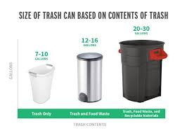 If You Throw Food, Recyclables, And Trash In The Same Bin, Then A 20u201330  Gallon Trash Can Will Be Appropriate.