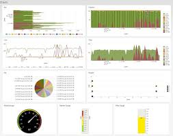 Charts Documentation Splunk Developer Program