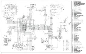 07 harley davidson radio wiring diagram diagrams and schematics Basic Electrical Wiring Diagrams harley davidson radio wiring diagram anyone have a simple using the style coil handlebar controls wiri