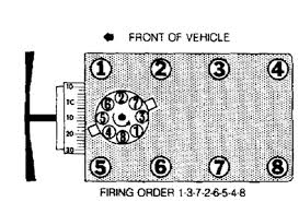 All Chevy chevy 250 firing order : Ford F-250: what the firing order is..5.8L..EFI