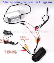 security mic microphone for cctv camera cop na com cop na com